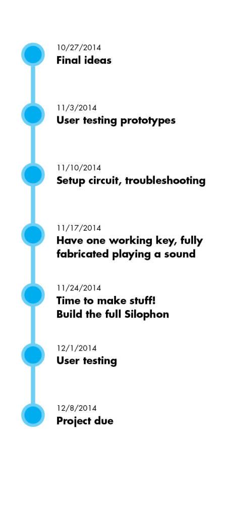 timeline-silophon