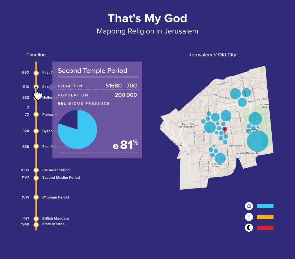 jerusalem-religious-map2