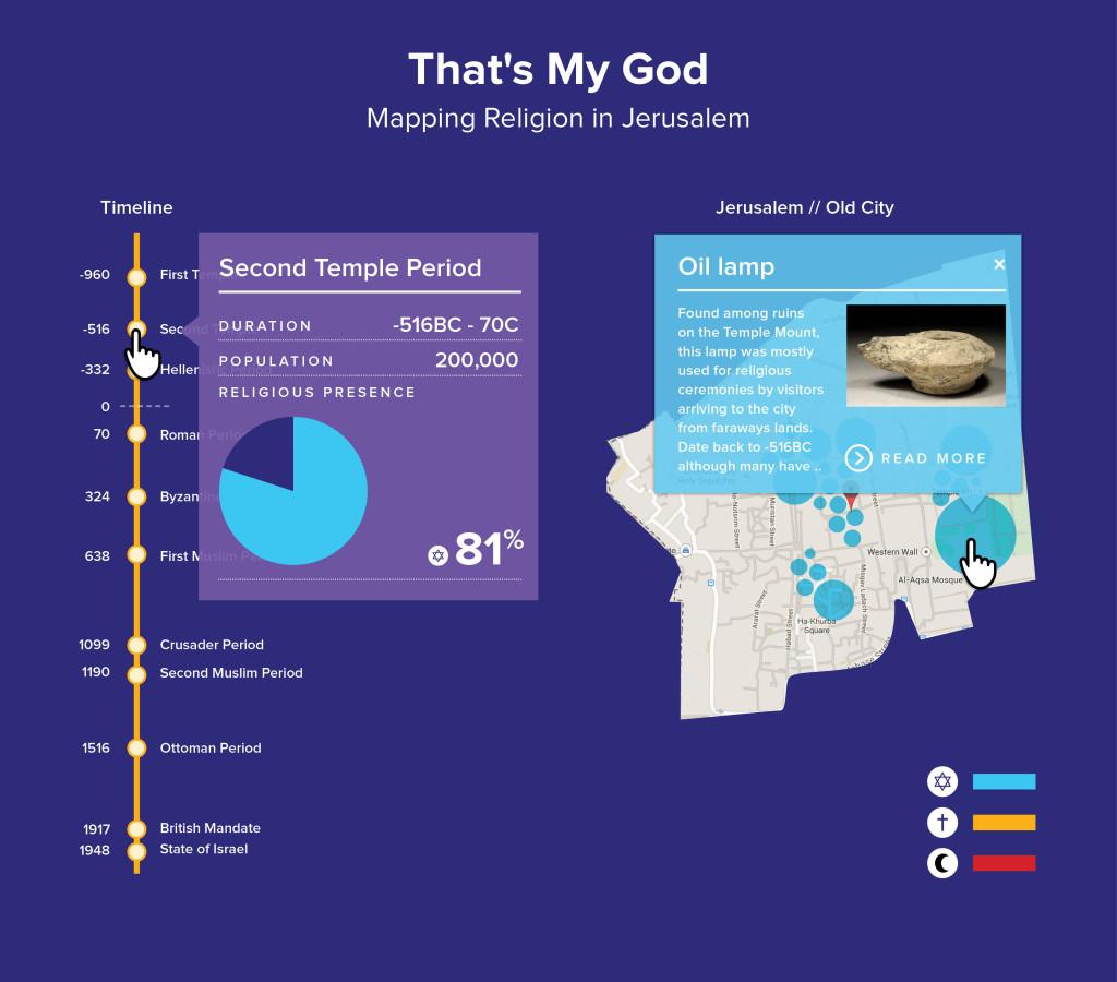 jerusalem-religious-map3