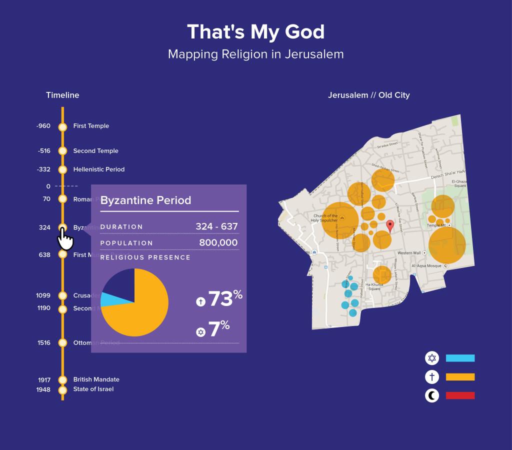 jerusalem-religious-map4