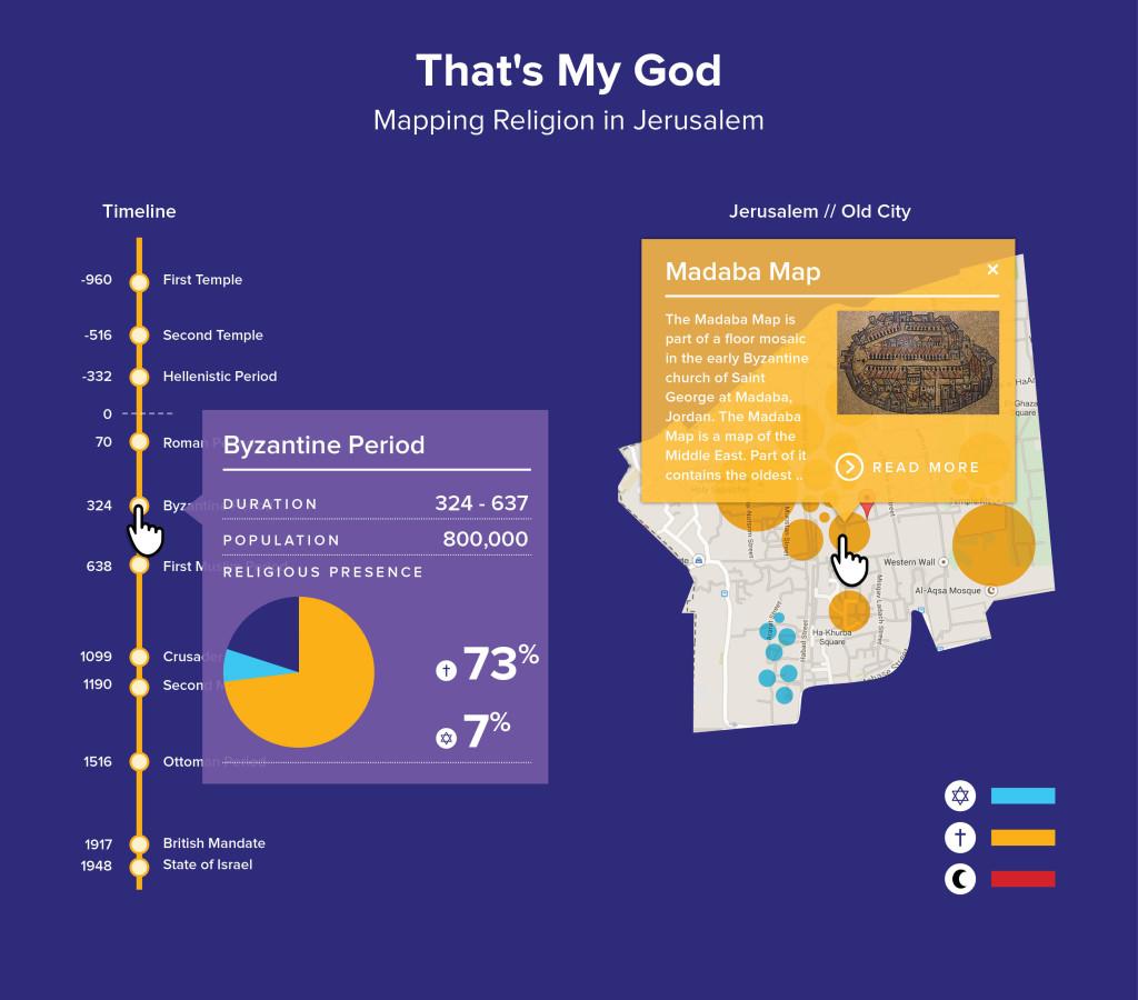 jerusalem-religious-map5
